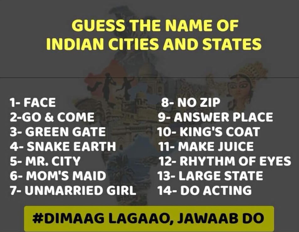Guess The Name of 14 Indian Cities and Places Solved Puzzle